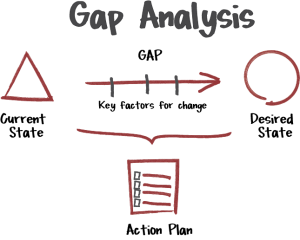 gap_analysis_GDPR